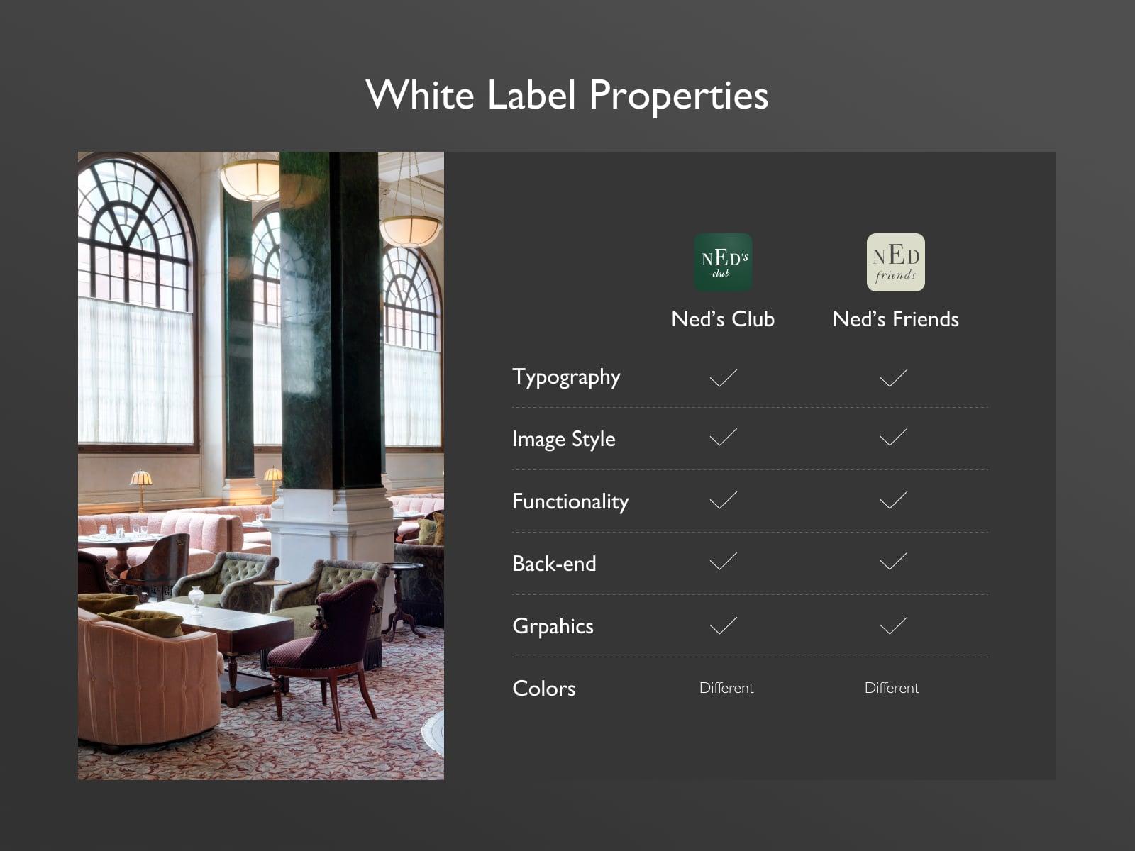 neds app white label properties
